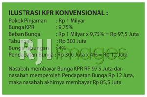 Ilustrasi KPR Konvensional