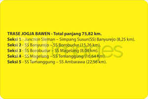 Informasi Trase Tol  Solo – Jogja - Bandara YIA dan Jogja – Bawen#1