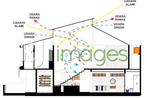 Organisasi Ruang yang Sederhana dan Efisien_5