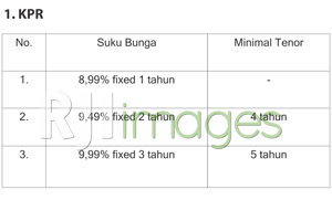 Tabel KPR Mandiri
