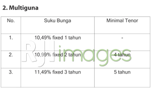 Tabel Mandiri Multiguna