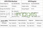 Tabel perbandingan KPR Xtra manfaat vs KPR Reguler