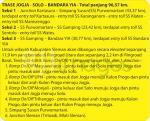 Informasi Trase Tol  Solo – Jogja - Bandara YIA dan Jogja – Bawen#2